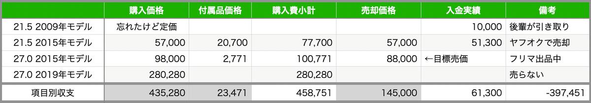 f:id:im_kurosuke:20210304011409j:plain