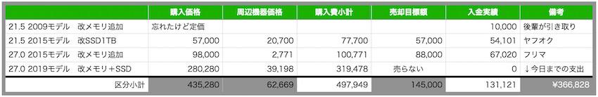f:id:im_kurosuke:20210309132112j:plain