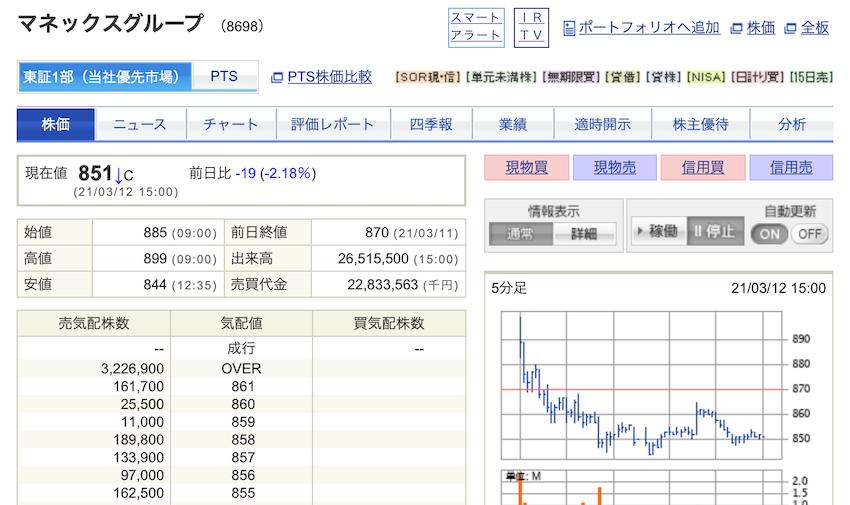 f:id:im_kurosuke:20210313084946p:plain