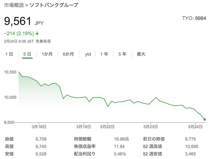 f:id:im_kurosuke:20210324095753p:plain