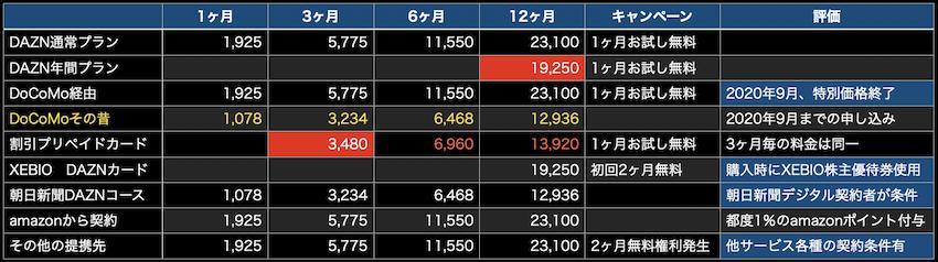 f:id:im_kurosuke:20210325102201p:plain