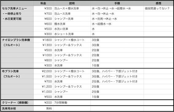 f:id:im_kurosuke:20210428133548p:plain