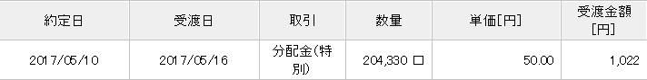 f:id:ima-cho:20170518000625j:plain