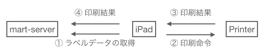 f:id:ima_shin:20190410171833p:plain