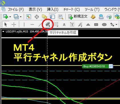 MT4 平行チャネル ボタン