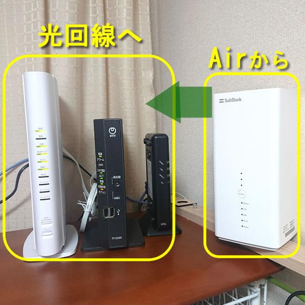 Airから、softBank光 回線へ