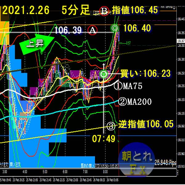 朝とれFX~ドル円(2021.02.26)