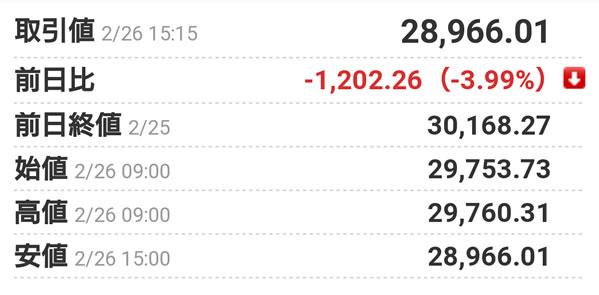 日経平均株価とドル円の記録(2021.02.27 )1200円急落!