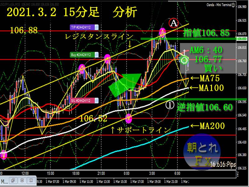朝とれFX~ドル円(2021.03.2)