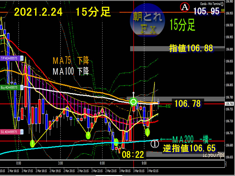 朝とれFX~ドル円(2021.03.3)