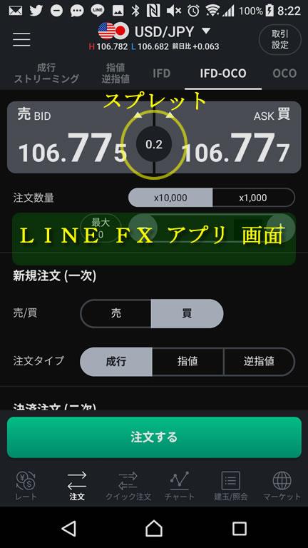 【LINE FXアプリ、トレード結果】
