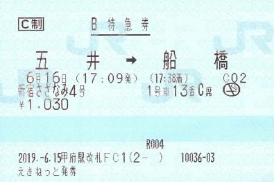 f:id:imadegawa075:20200113024957j:plain