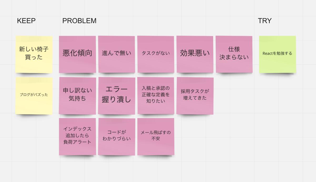 f:id:imagawa_yakata:20201222083516p:plain
