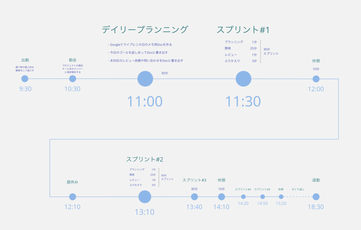 f:id:imagawa_yakata:20210207004815p:plain