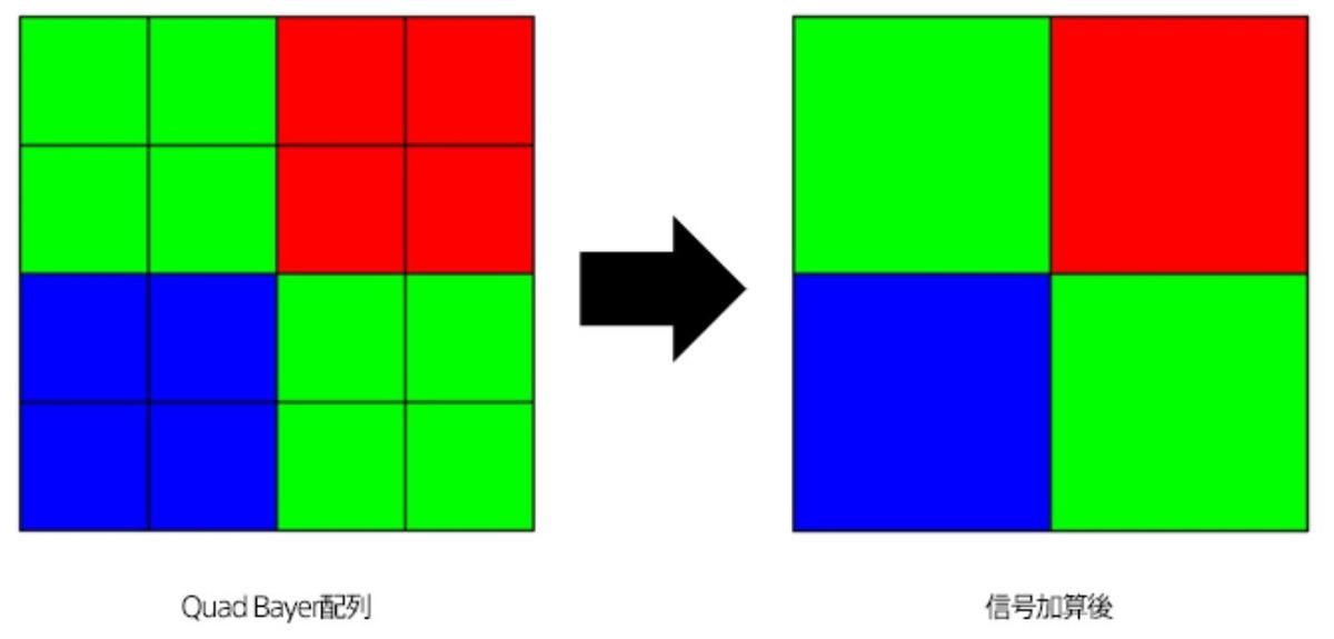 f:id:image-sensor:20200214051213j:plain