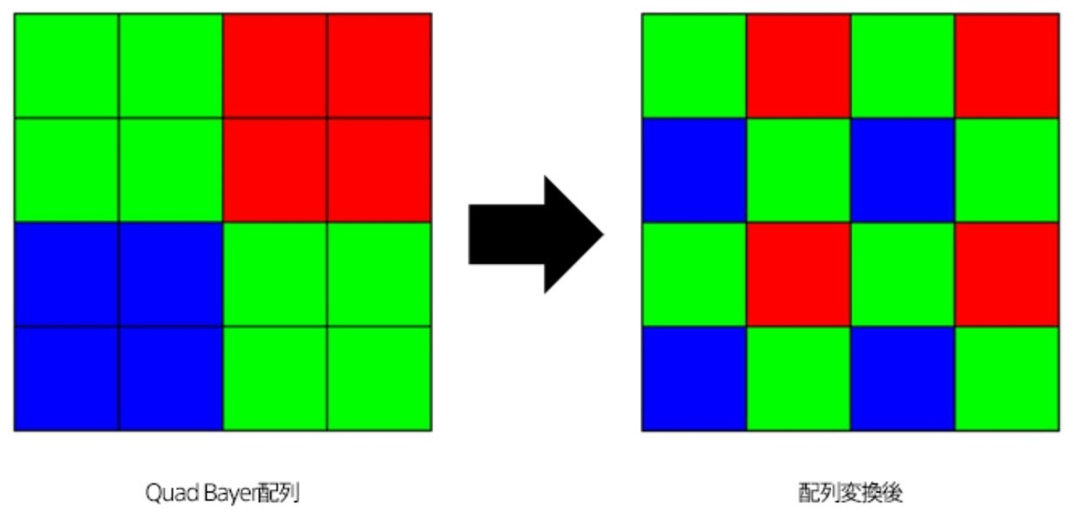 f:id:image-sensor:20200214051243j:plain