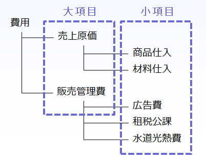 fig1_実践内容