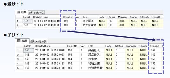 fig10_データ内容