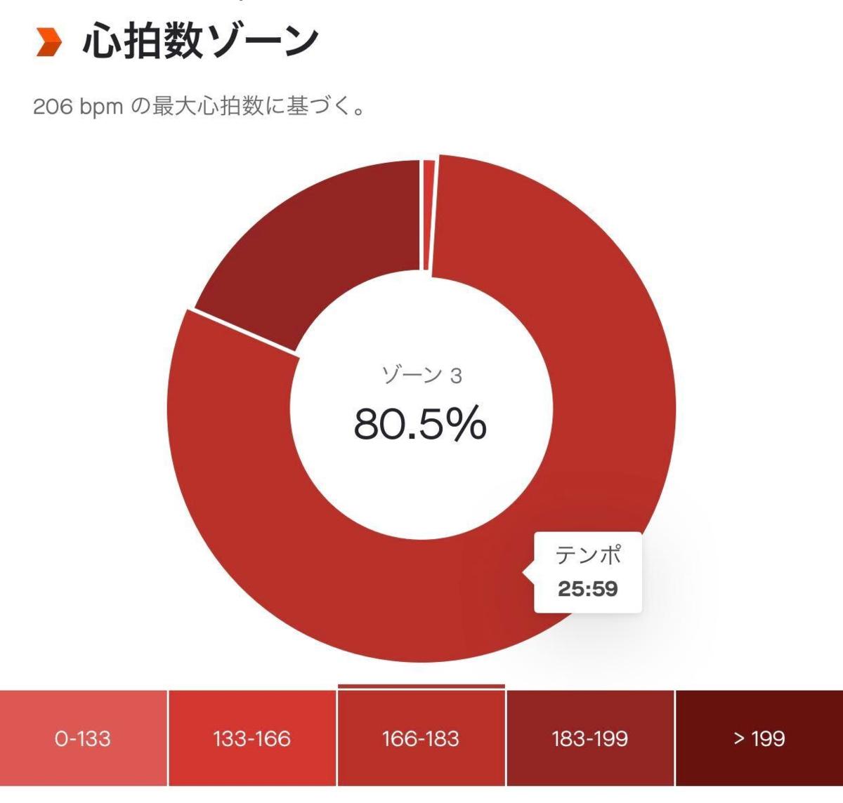 f:id:imai-factory:20200524225840p:plain