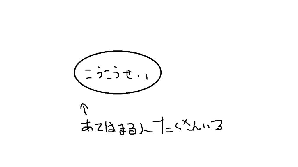 f:id:imaimi:20170723082208p:plain