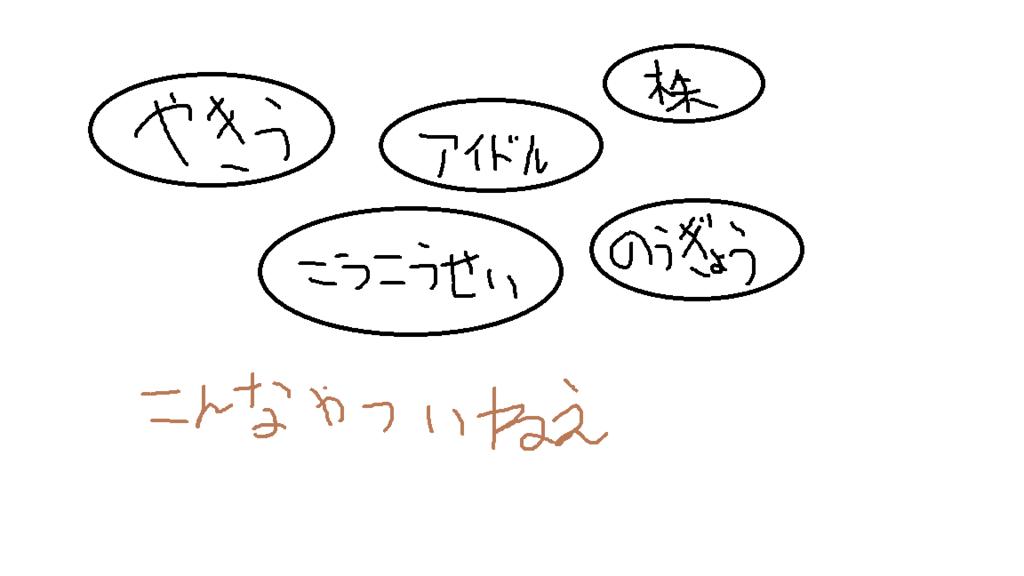 f:id:imaimi:20170723082540p:plain