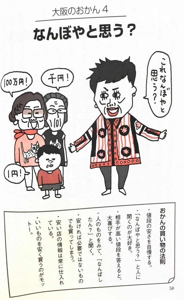 大阪人大全, 高瀬甚太