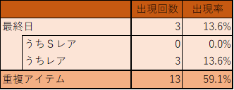 f:id:imamu_u:20210131173216p:plain