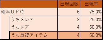 f:id:imamu_u:20210211161550p:plain