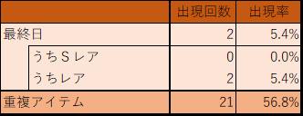 f:id:imamu_u:20210301220144p:plain