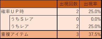 f:id:imamu_u:20210315213209p:plain