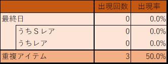 f:id:imamu_u:20210315213429p:plain
