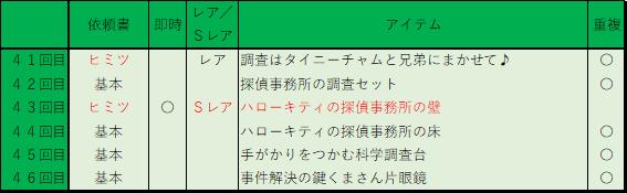 f:id:imamu_u:20210530132630p:plain