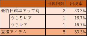 f:id:imamu_u:20210530132755p:plain