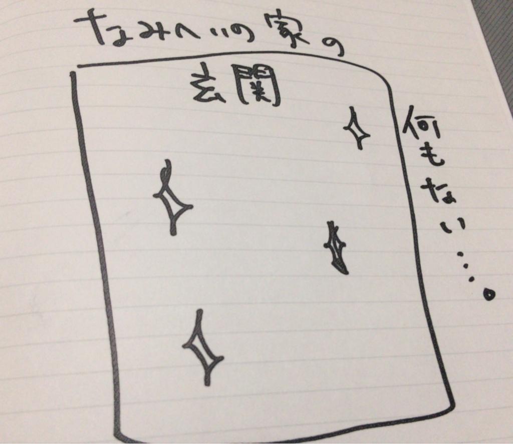 f:id:imamuuu:20170321214824j:plain
