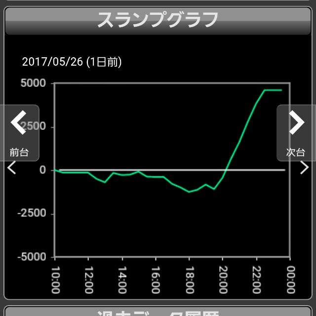f:id:imanouchikun:20170527003405j:image
