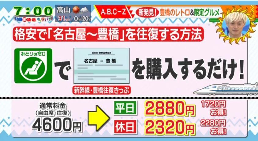 新幹線名古屋往復きっぷ