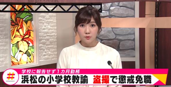 SBS女子アナ