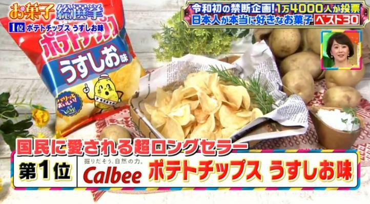 カルビーポテトチップスうすしお味