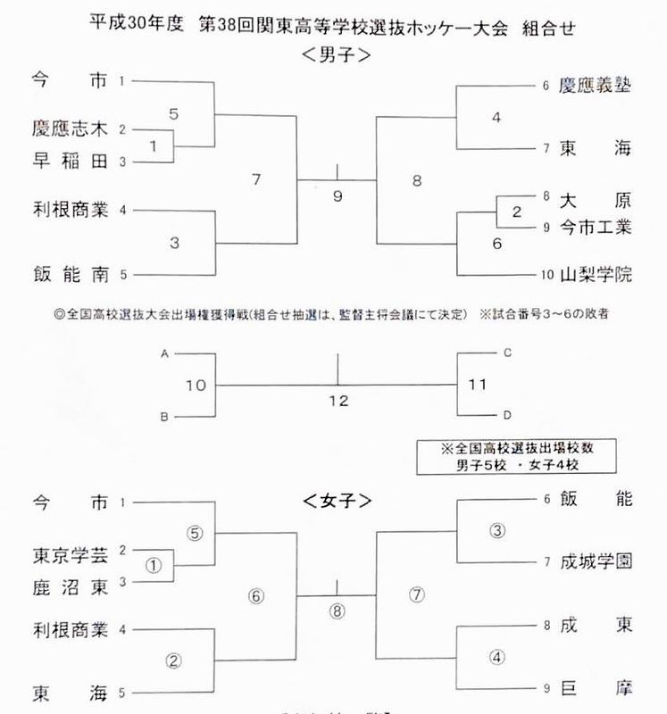 f:id:imataka-hockey:20181105151957j:image