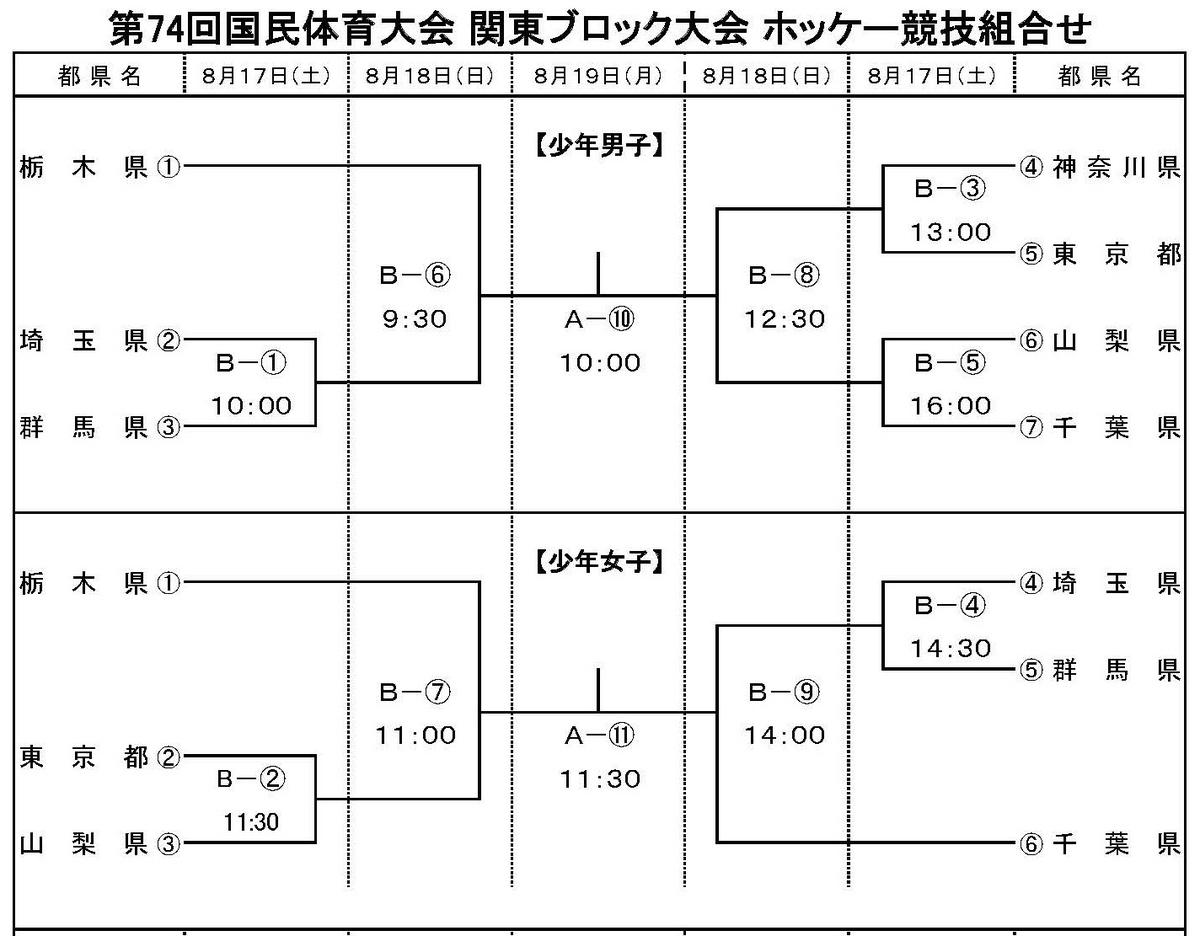 f:id:imataka-hockey:20190815063043j:plain