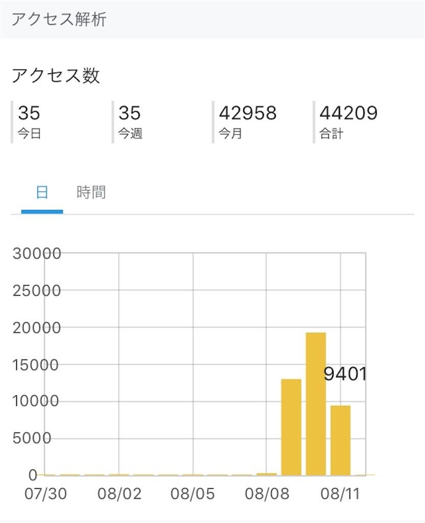 f:id:imaterasu:20190812093401j:image