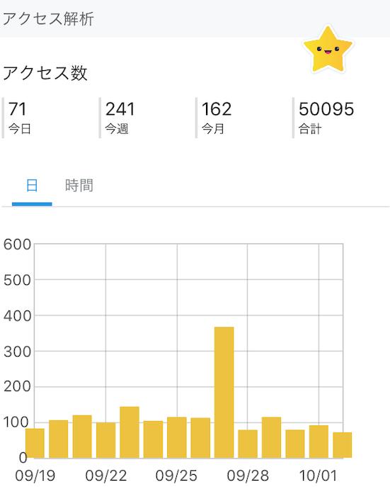 f:id:imaterasu:20191003232017p:plain