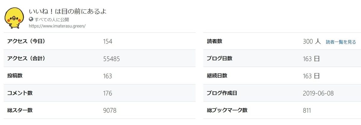 f:id:imaterasu:20191117223447j:plain