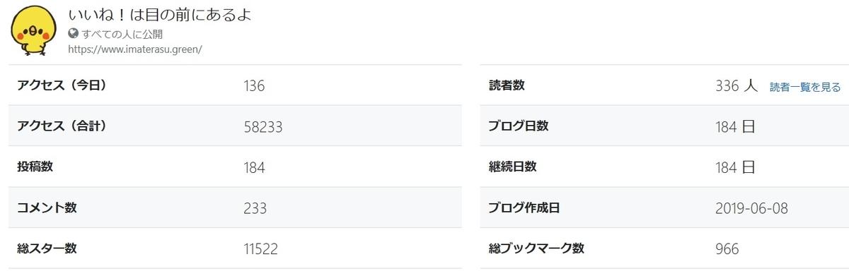 f:id:imaterasu:20191208221554j:plain