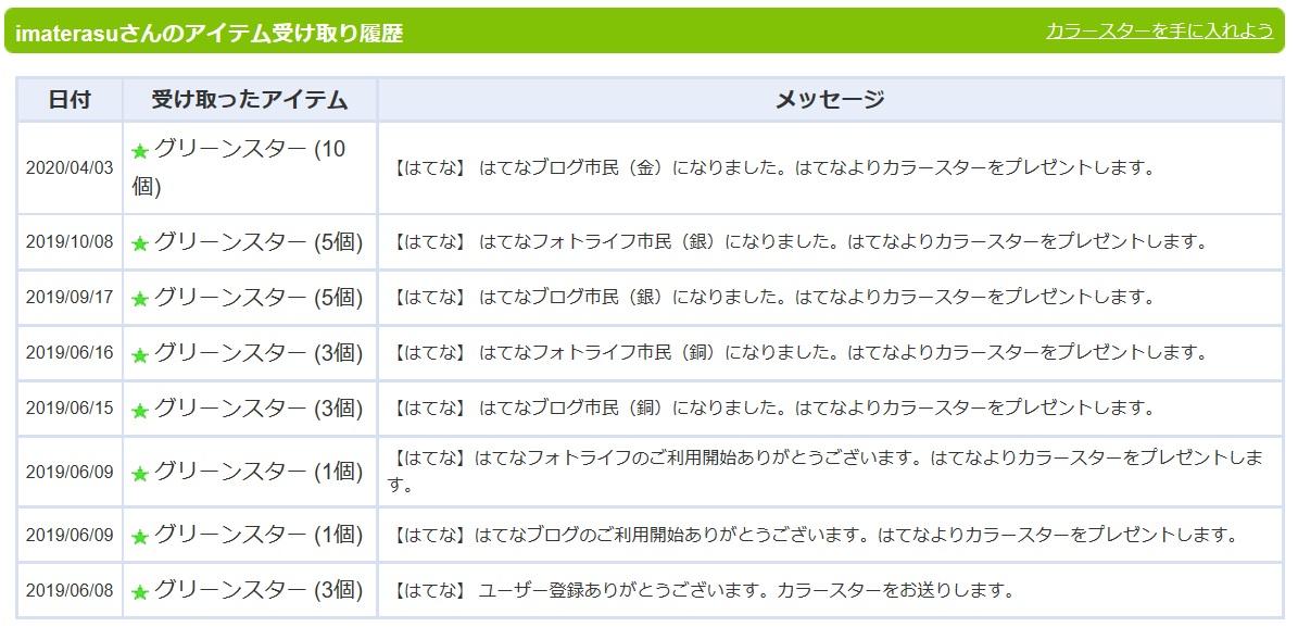 f:id:imaterasu:20200505135746j:plain