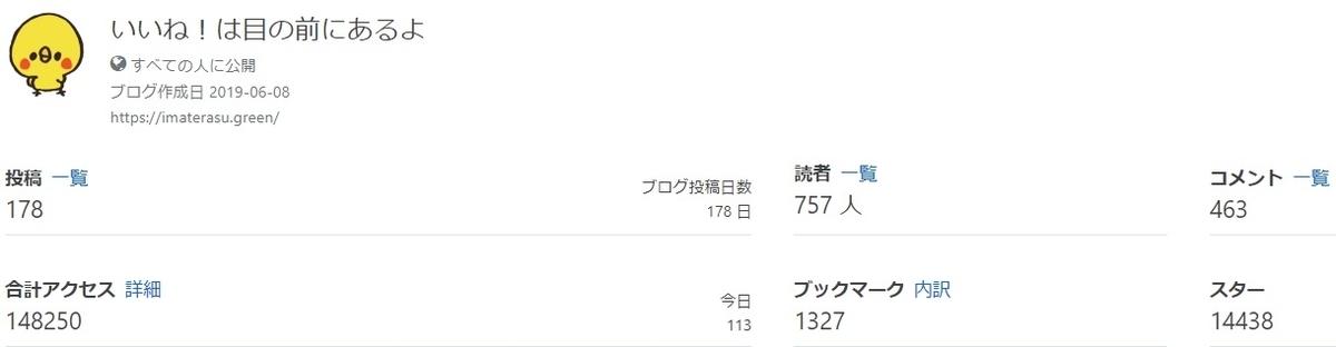 f:id:imaterasu:20210612210939j:plain