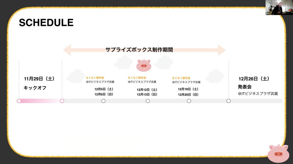 f:id:imatomix:20210202224642p:plain