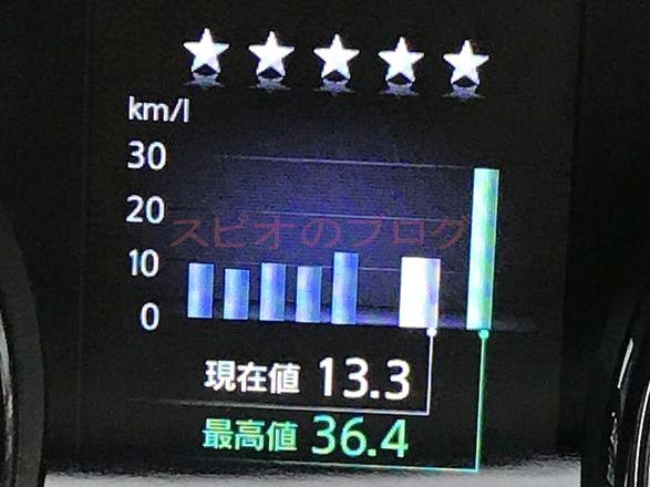 燃費が劇的に良くなったのは、たまたまではありません