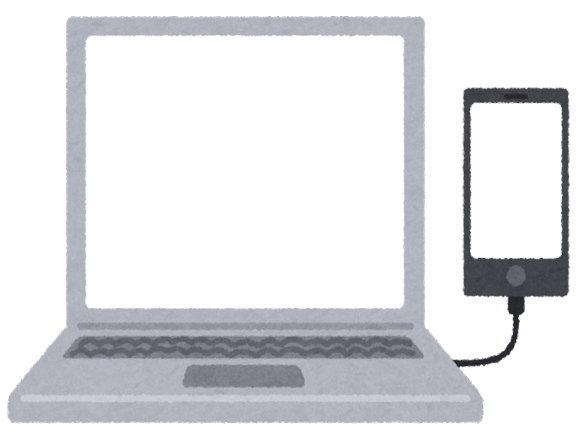 電話帳のバックアップは、パソコンやクラウドにもできる