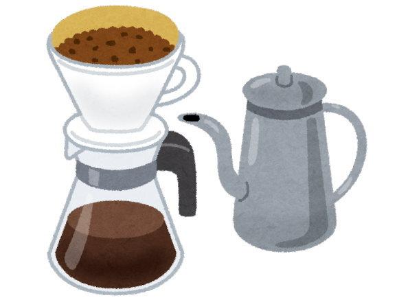 自宅でコーヒーが飲めるように、コーヒードリッパーを買いました